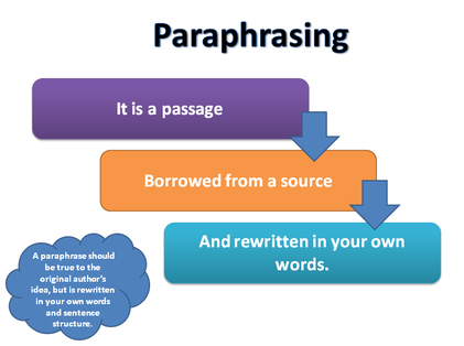 Rephrase website